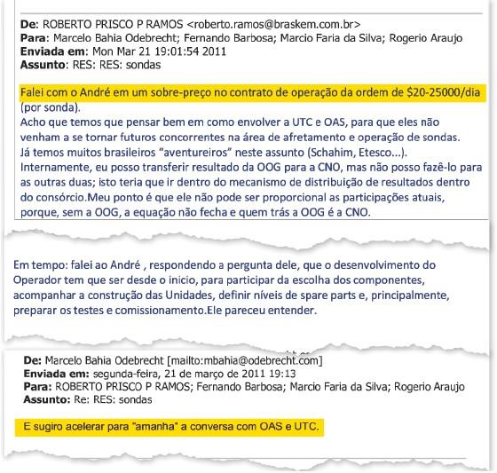 Sobrepreço Em e-mail, assessor de Marcelo Odebrecht fala em superfaturamento. O chefe não se fez de rogado. E respondeu: é para acelerar as tratativas com os concorrentes (Foto: Reprodução)